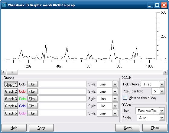 capturer du trafic r u00e9seau avec tcpdump puis le filtrer et l u2019analyser avec wireshark   partie 2